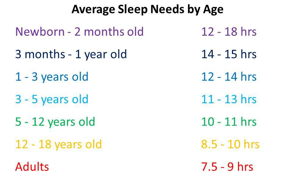 Help Children Achieve A Better Nights Sleep Notes To Self