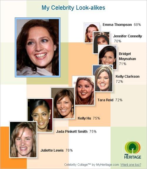 Celebrity Look-a-Likey